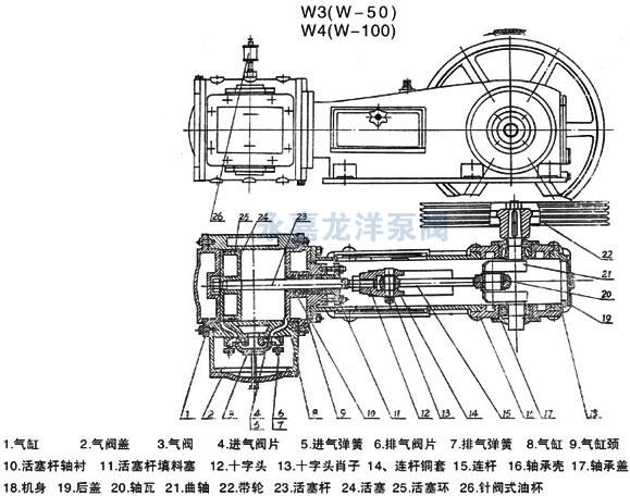 w往复式真空泵产品结构图