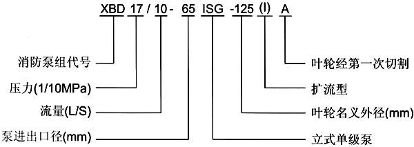 消防泵电机功率132接线图