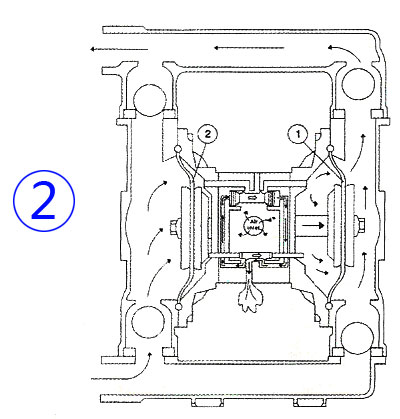 图文解说气动隔膜泵工作原理
