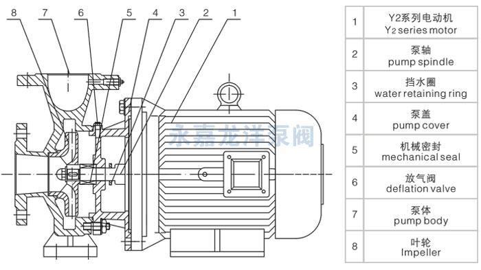 xbd-w卧式消防泵结构图