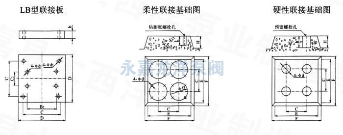 1、吸入室:采用优秀水力模型设计而成。 2、叶轮:采用优秀水力模型设计而成,高效节能。 3、泵体:采用优秀水力模型设计而成。 4、取压塞:安装压力表及真空表,以监控泵的正常高效运行。 5、放气塞:确保泵的正常维护。 6、机械密封:采用不锈钢、硬质合金、氟橡胶等材料制成,耐用消费品磨损,无泄漏,运行寿命长。 7、泵轴:为电机加长轴,确保了轴的同心,使运行平稳,无噪音和振动现象。 8、挡水圈:防止因密封漏水而使电机进水。 9、Y系列电动机:直接与水泵联接传递动力,部分采用上海名牌电机。
