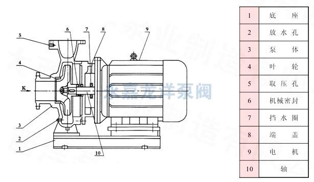 xbd-isw卧式消防泵结构图