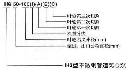 IHG不锈钢耐腐蚀离心泵型号意义
