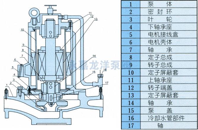 spg第二代屏蔽式管道泵结构图