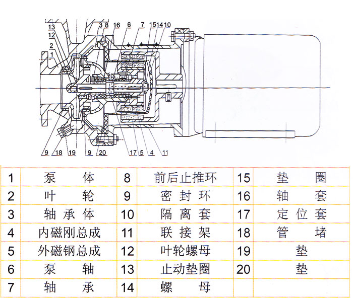 磁力泵,磁力离心泵,C,中华水网