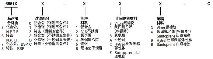 1.5寸英格索兰气动隔膜泵型号说明