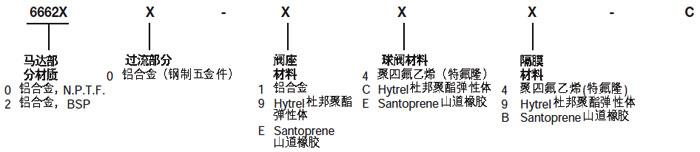 3寸英格索兰气动隔膜泵型号说明